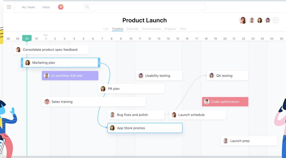 Screenshot of Productivity app: Asana